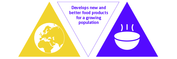 Image: National Food Institute